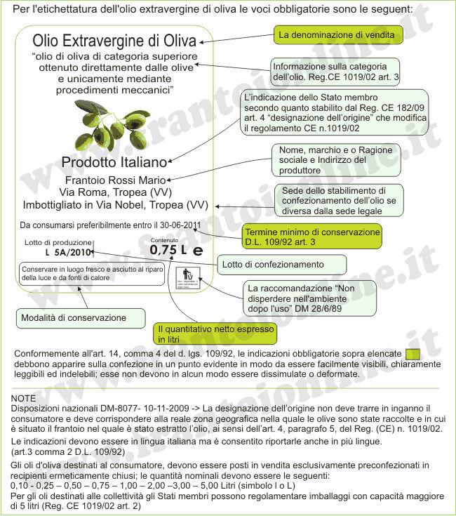 Ben noto Esempio etichetta olio extravergine, guida pratica - Frantoi On Line PB69