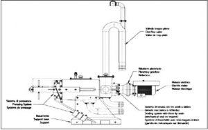 hydropress